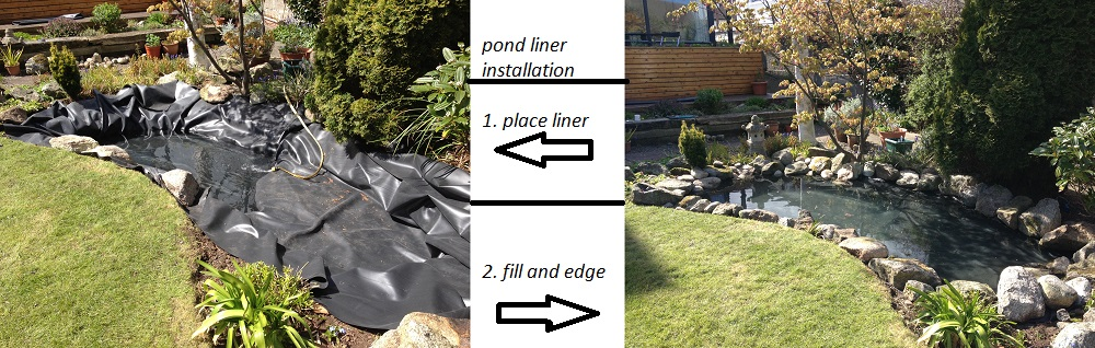 Pond liner philippines house of fishery lovers for Pond liner installation